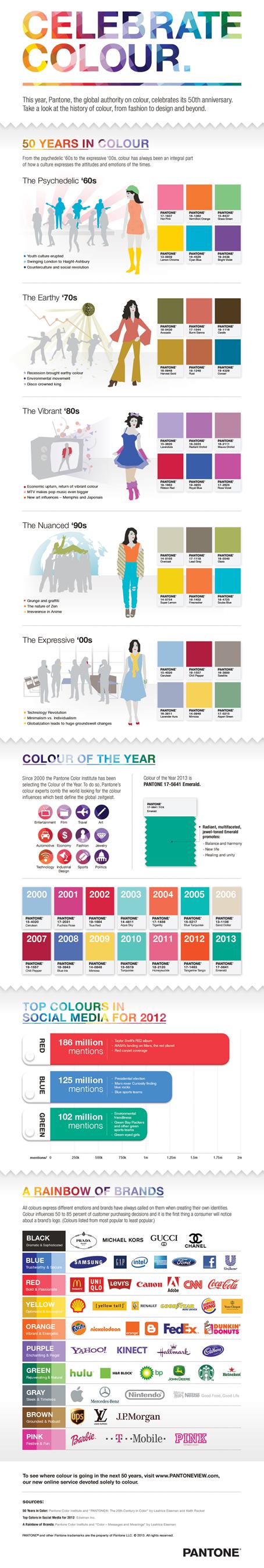 Pantone_Infographic