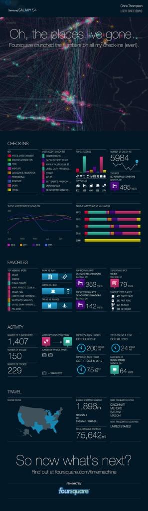 foursquare-infographic-600