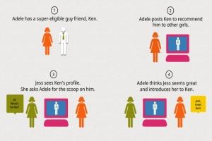 jessmeetken-female-online-dating-site